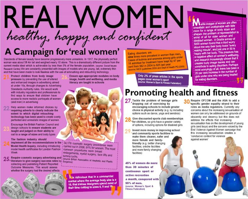 Campaign for real women