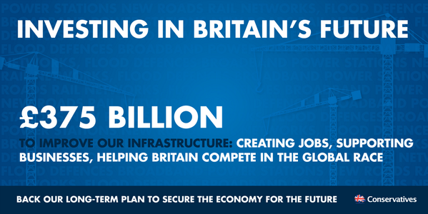 investing in britains future conservative party