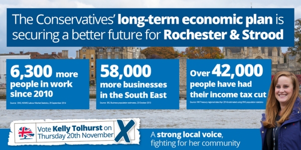 Conservative Party graphich rochester strood long term economic plan