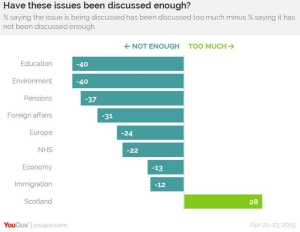 Issues discussed enough SNP
