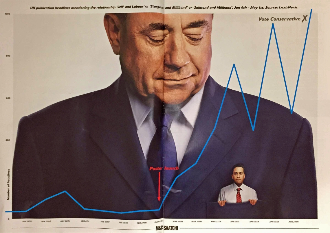 M&C Saatchi proof pocket miliband salmond media coverage