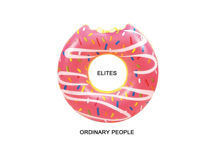 Elites vs ordinary people